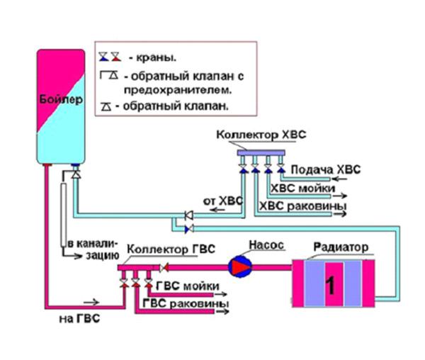 Схема отопления от водонагревателя